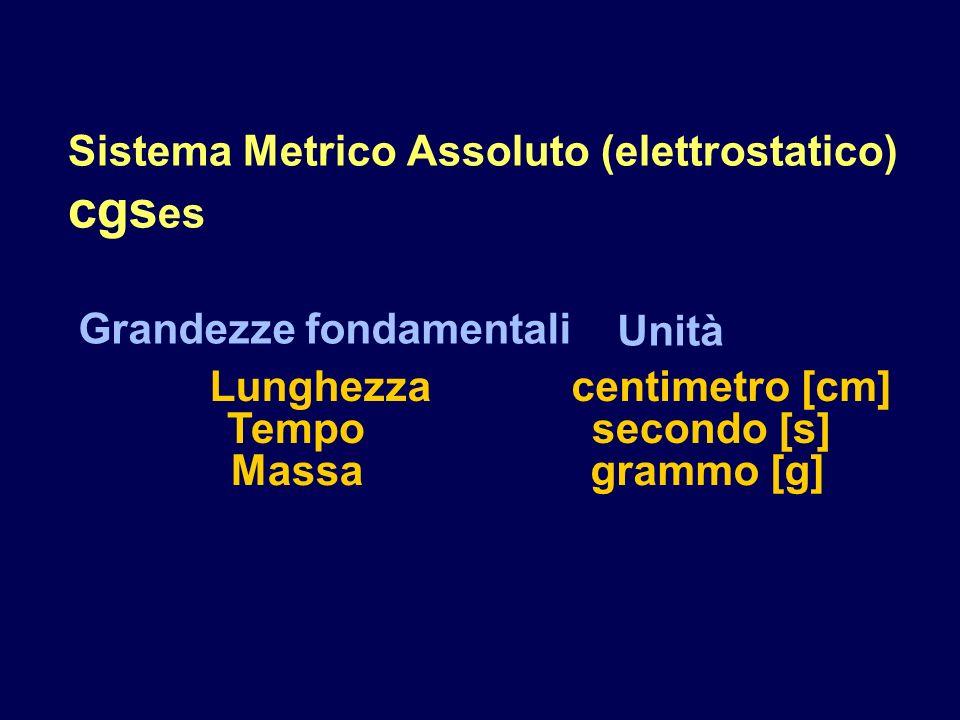 Sistema Metrico Assoluto (elettrostatico) cgses