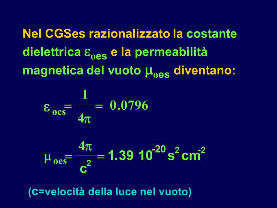 Nel CGSes razionalizzato la costante dielettrica oes e la permeabilità magnetica del vuoto oes diventano: