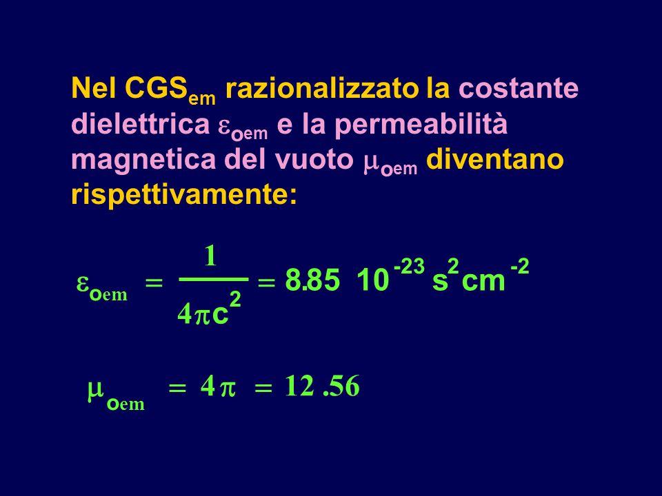 Nel CGSem razionalizzato la costante dielettrica oem e la permeabilità magnetica del vuoto oem diventano rispettivamente: