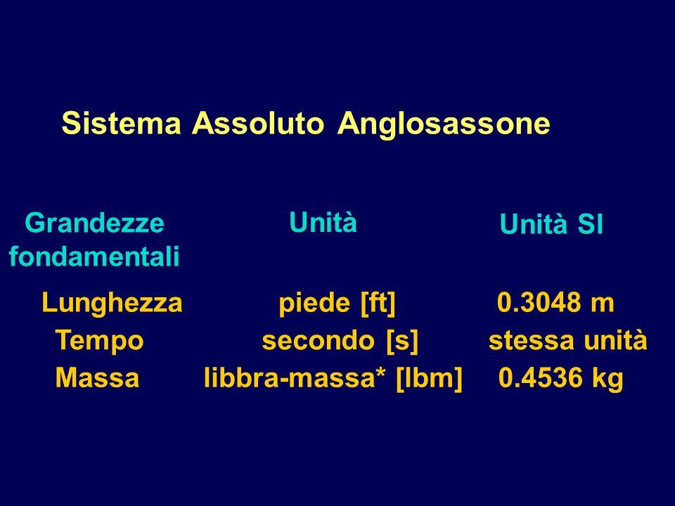 Sistema Assoluto Anglosassone
