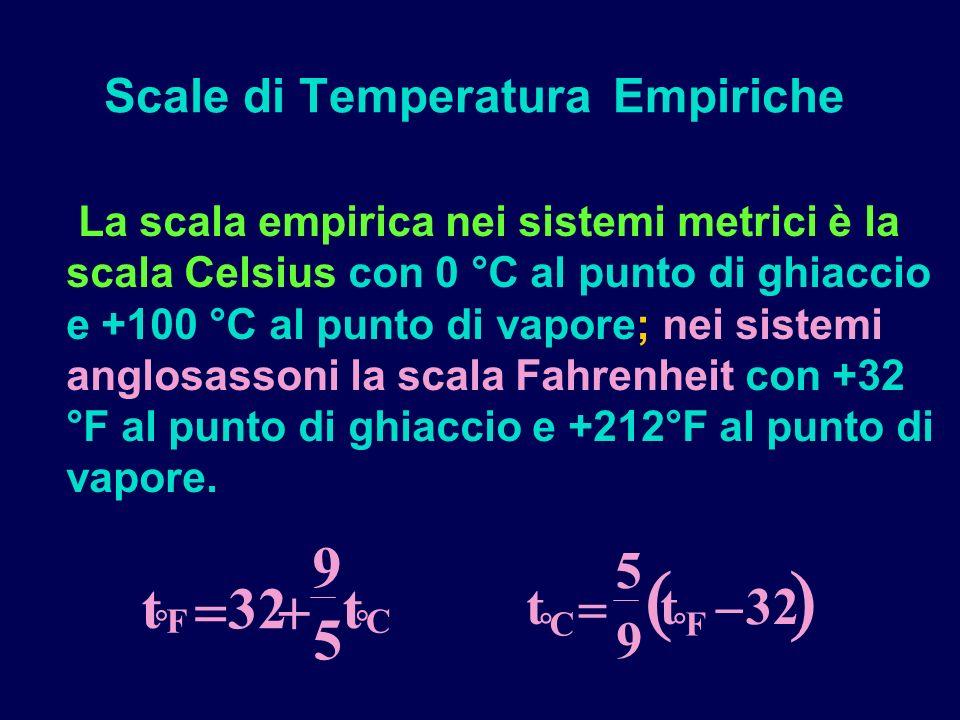 Scale di Temperatura Empiriche