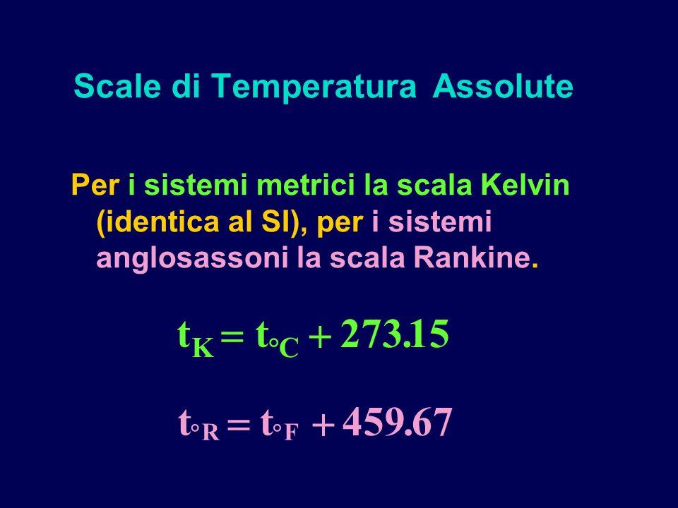 Scale di Temperatura Assolute