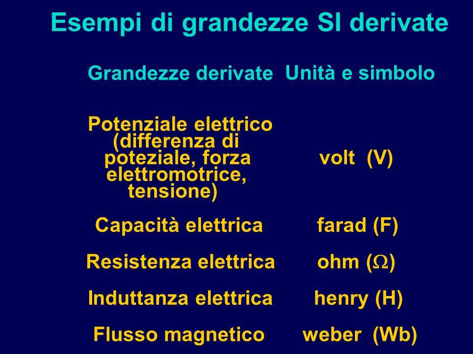 Esempi di grandezze SI derivate