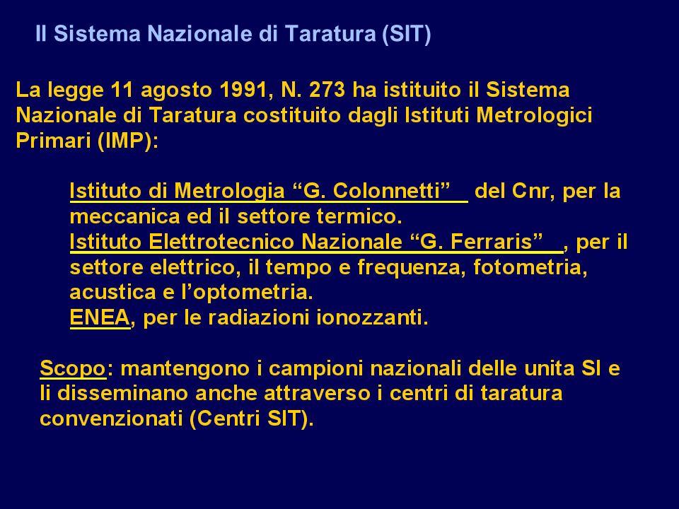 Il Sistema Nazionale di Taratura (SIT)