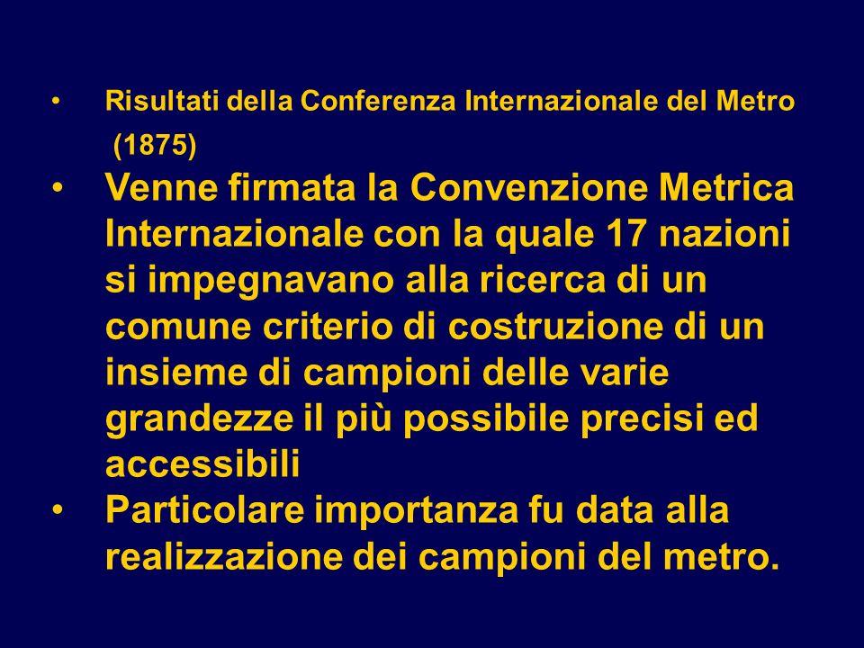 Risultati della Conferenza Internazionale del Metro (1875)