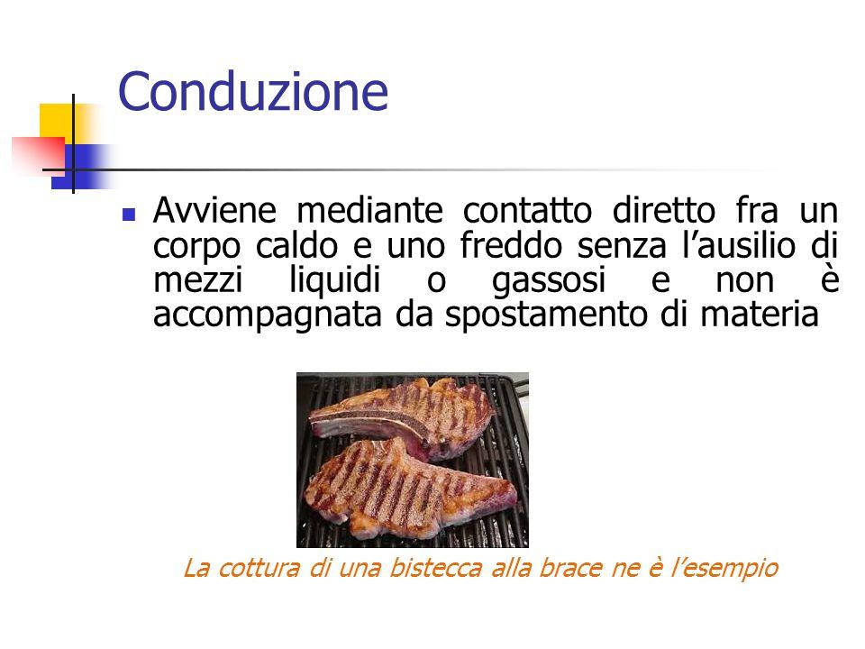La cottura di una bistecca alla brace ne è l'esempio