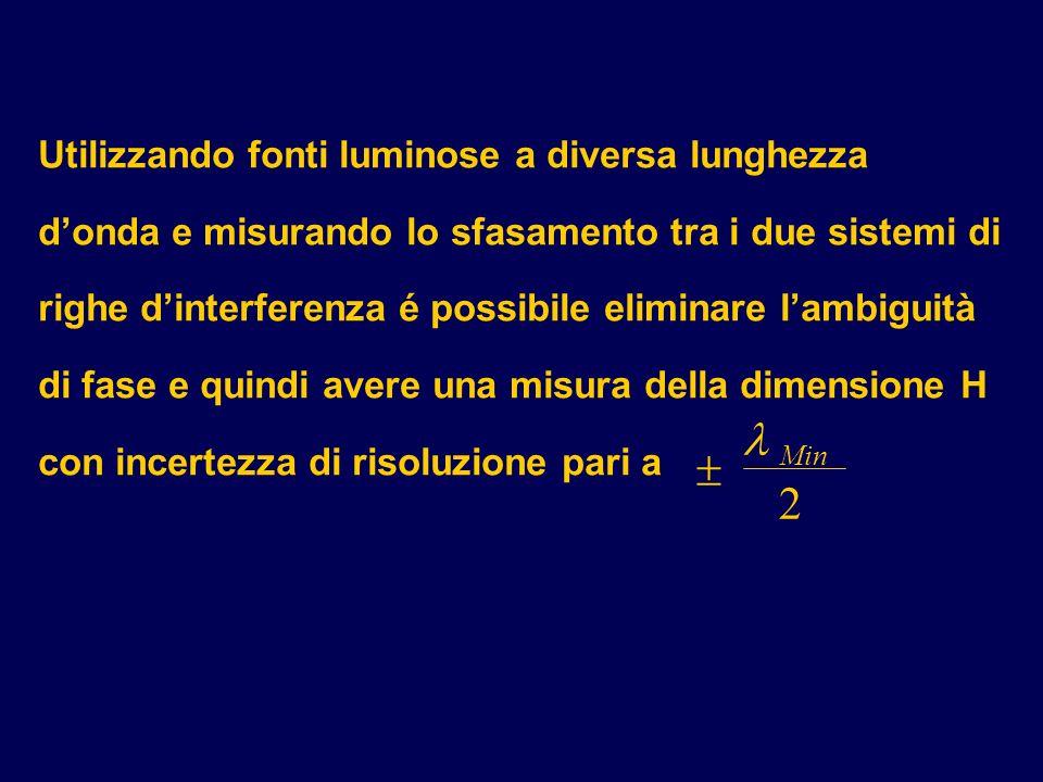 Utilizzando fonti luminose a diversa lunghezza d'onda e misurando lo sfasamento tra i due sistemi di righe d'interferenza é possibile eliminare l'ambiguità di fase e quindi avere una misura della dimensione H con incertezza di risoluzione pari a