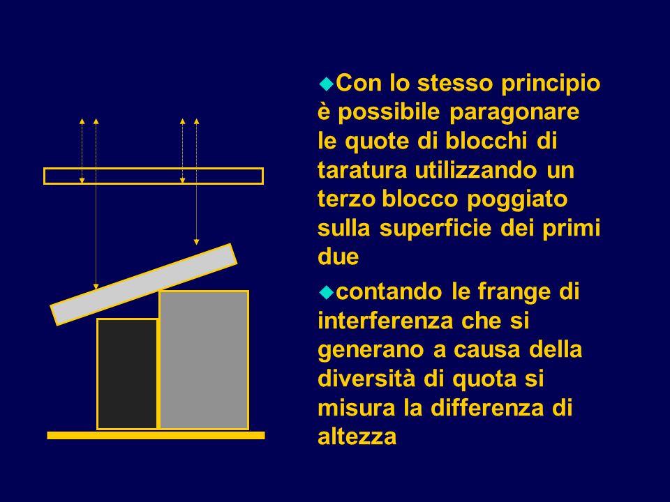 Con lo stesso principio è possibile paragonare le quote di blocchi di taratura utilizzando un terzo blocco poggiato sulla superficie dei primi due