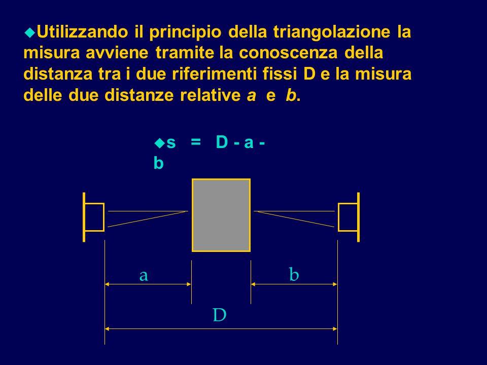 Utilizzando il principio della triangolazione la misura avviene tramite la conoscenza della distanza tra i due riferimenti fissi D e la misura delle due distanze relative a e b.