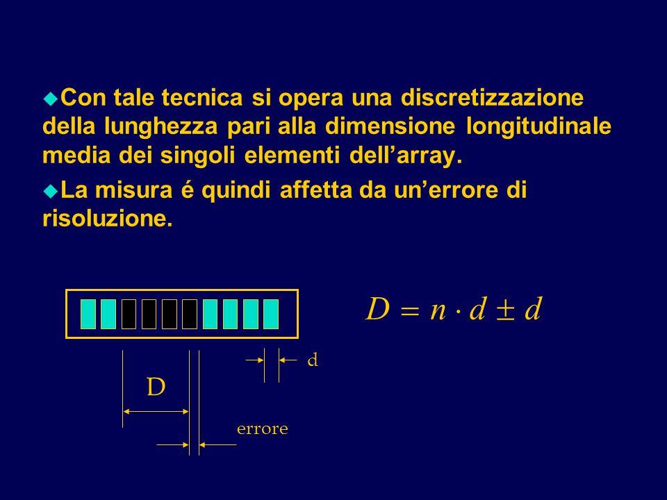 Con tale tecnica si opera una discretizzazione della lunghezza pari alla dimensione longitudinale media dei singoli elementi dell'array.