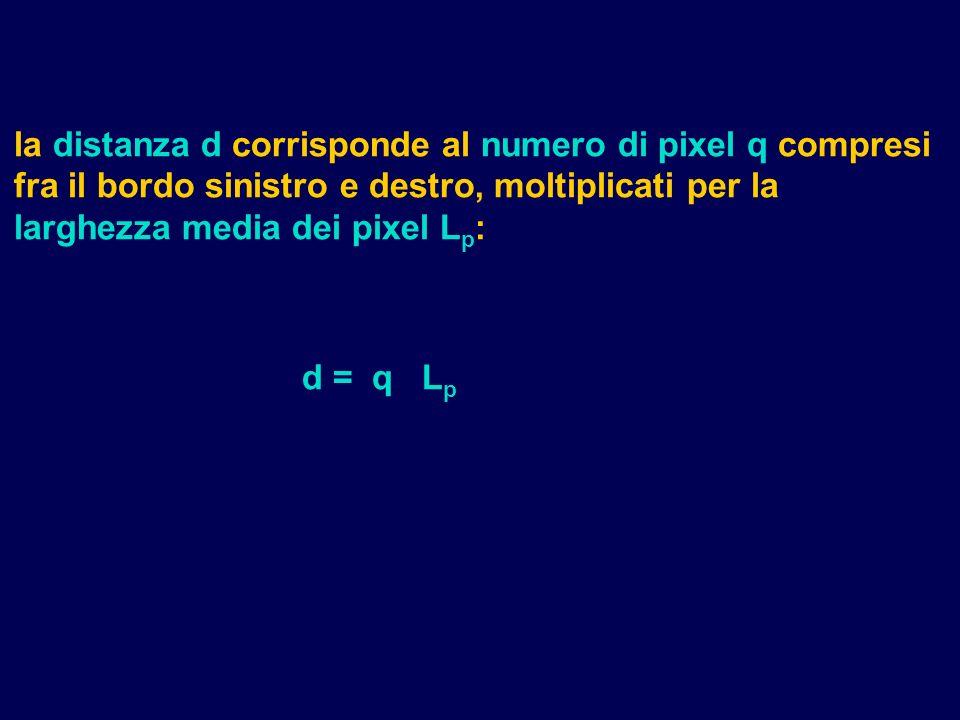 la distanza d corrisponde al numero di pixel q compresi fra il bordo sinistro e destro, moltiplicati per la larghezza media dei pixel Lp: