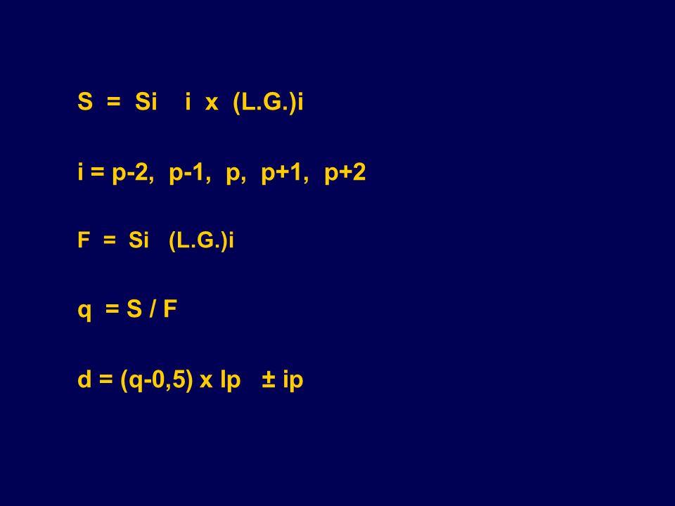 S = Si i x (L.G.)i i = p-2, p-1, p, p+1, p+2 q = S / F