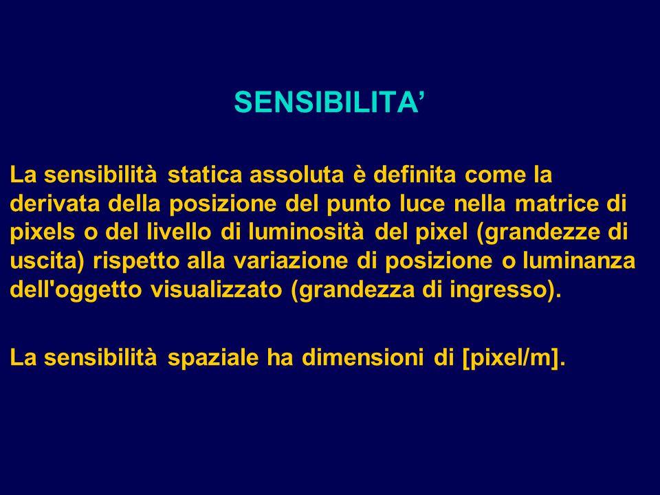 SENSIBILITA'