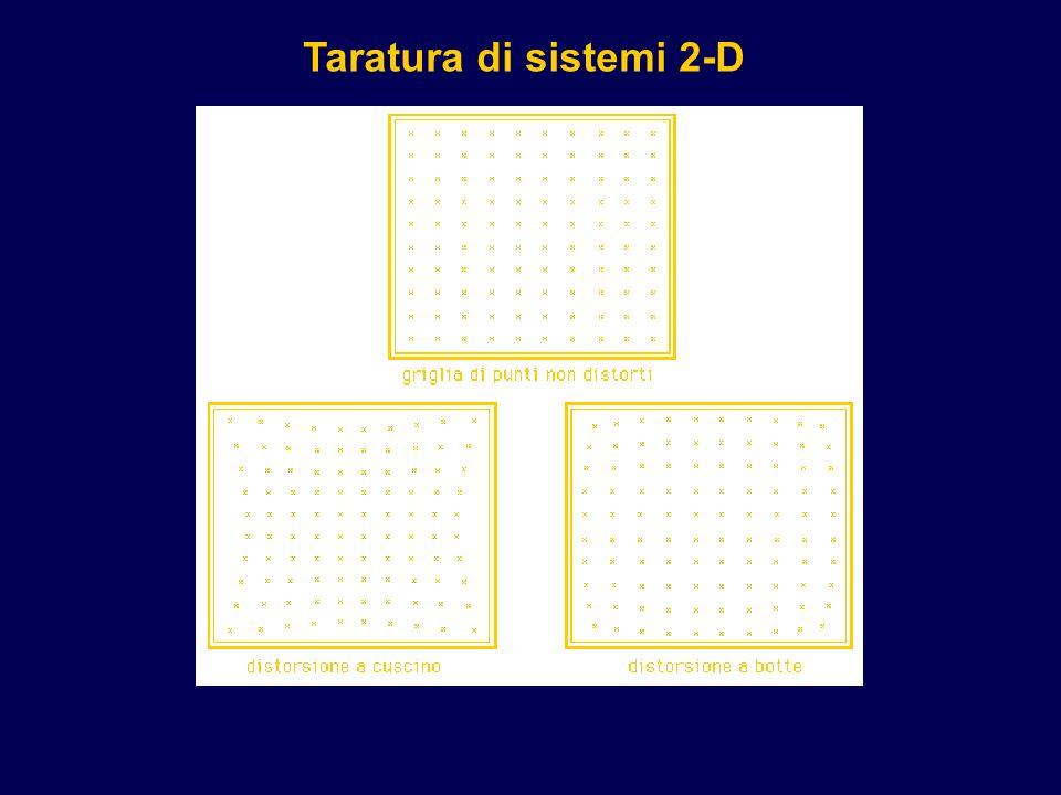 Taratura di sistemi 2-D TARATURA DI SISTEMI 2-D