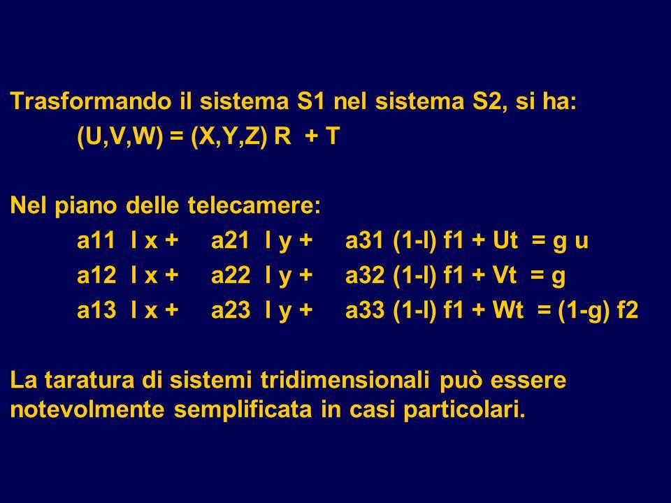 Trasformando il sistema S1 nel sistema S2, si ha: