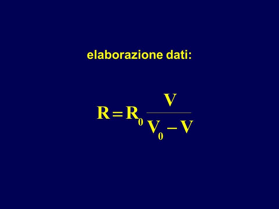 elaborazione dati: V R  R V  V