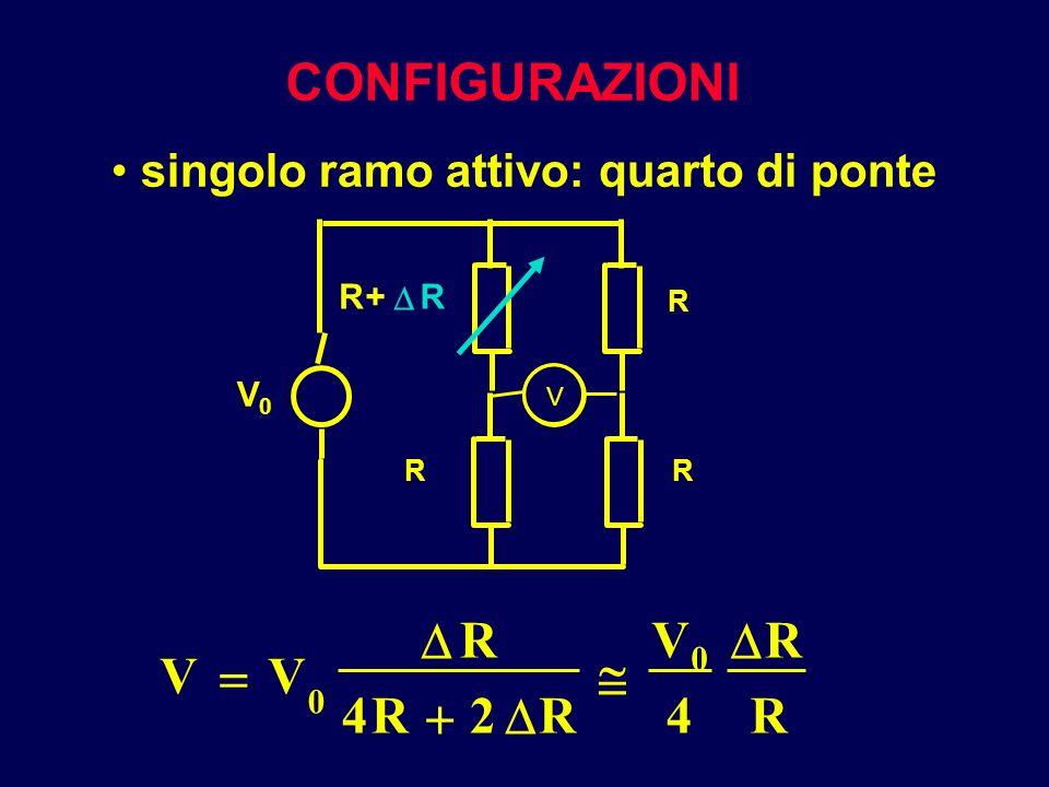CONFIGURAZIONI V   R 4  2  singolo ramo attivo: quarto di ponte R