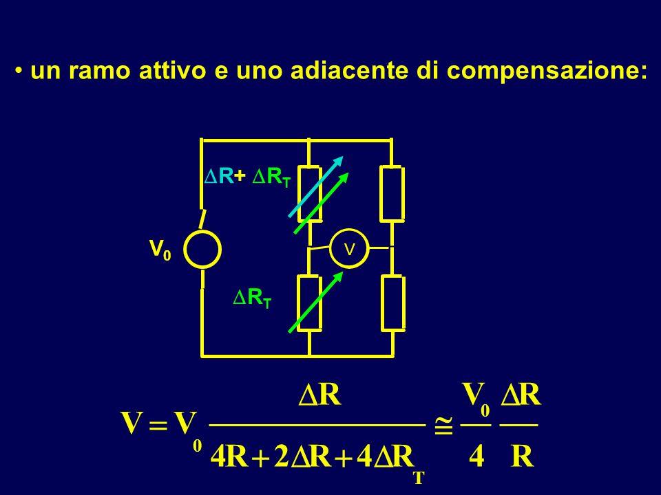 V   R 4  2  un ramo attivo e uno adiacente di compensazione: