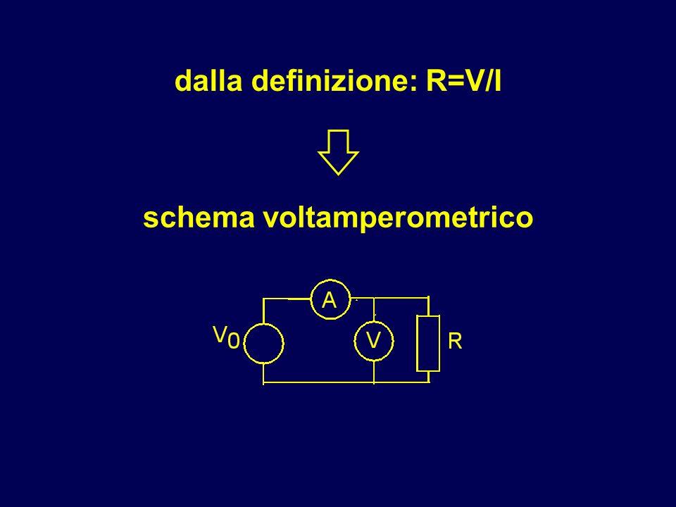 dalla definizione: R=V/I