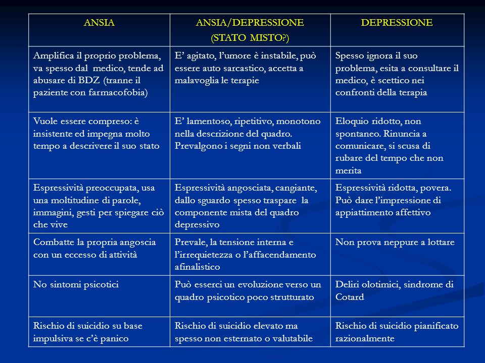 ANSIA ANSIA/DEPRESSIONE. (STATO MISTO ) DEPRESSIONE.