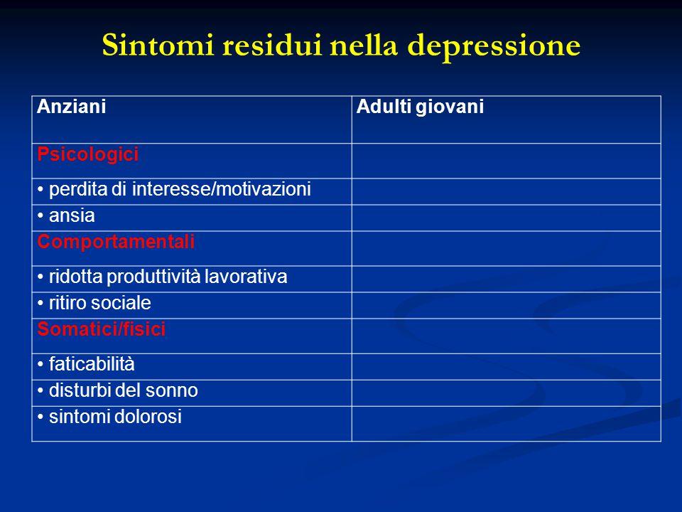 Sintomi residui nella depressione