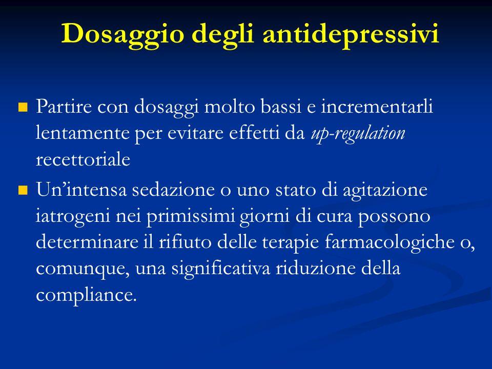 Dosaggio degli antidepressivi