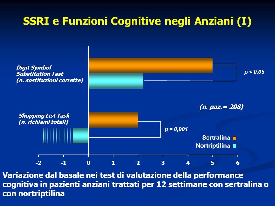 SSRI e Funzioni Cognitive negli Anziani (I)