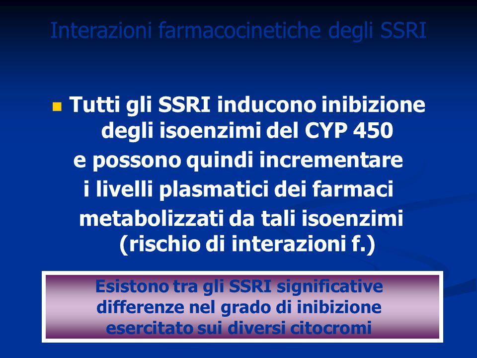 Interazioni farmacocinetiche degli SSRI