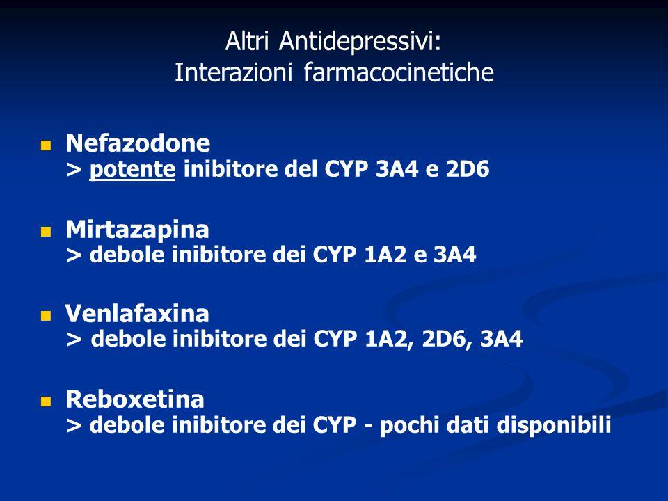 Altri Antidepressivi: Interazioni farmacocinetiche