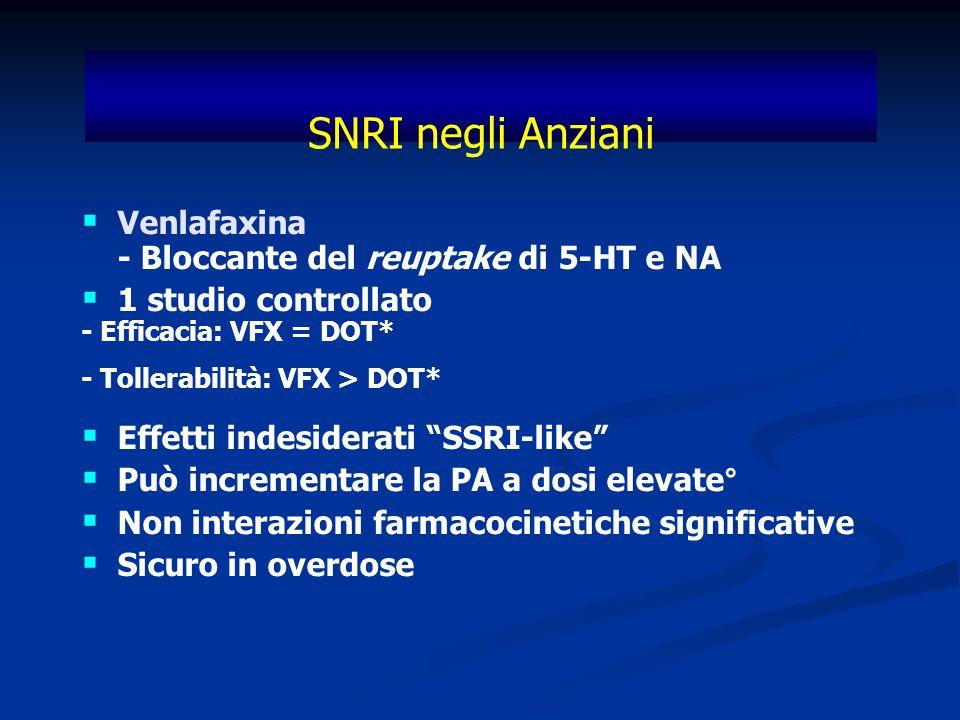 5858 SNRI negli Anziani. Venlafaxina - Bloccante del reuptake di 5-HT e NA.