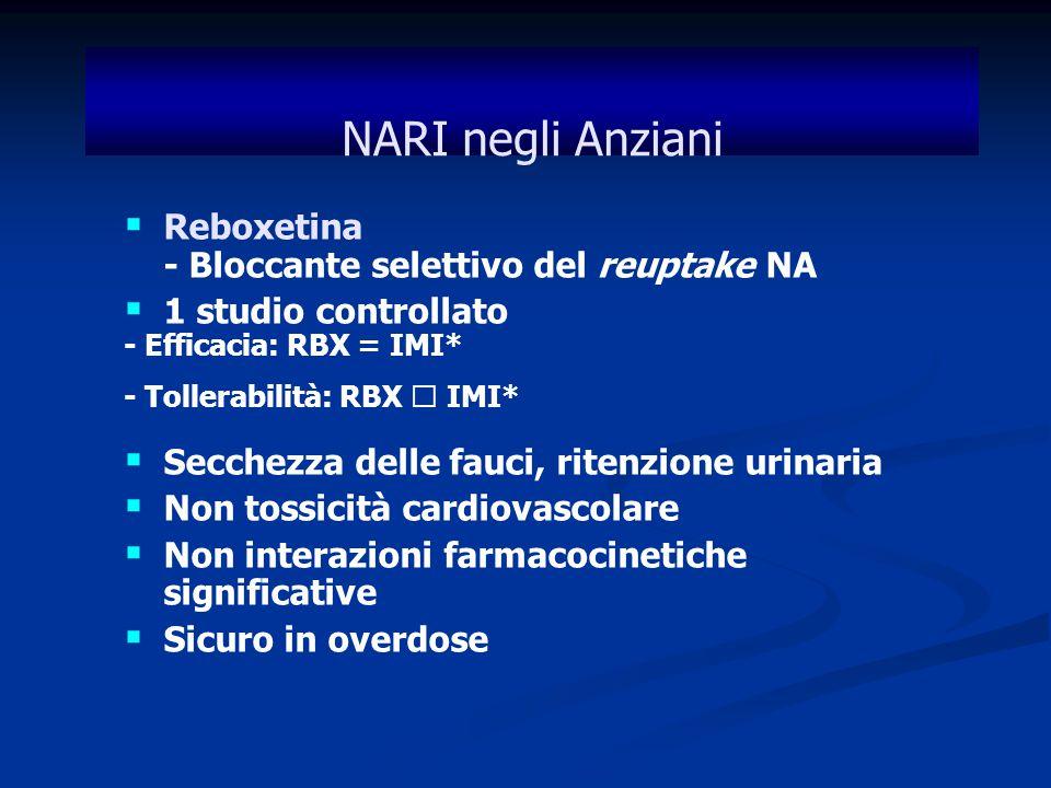 5959 NARI negli Anziani. Reboxetina - Bloccante selettivo del reuptake NA.