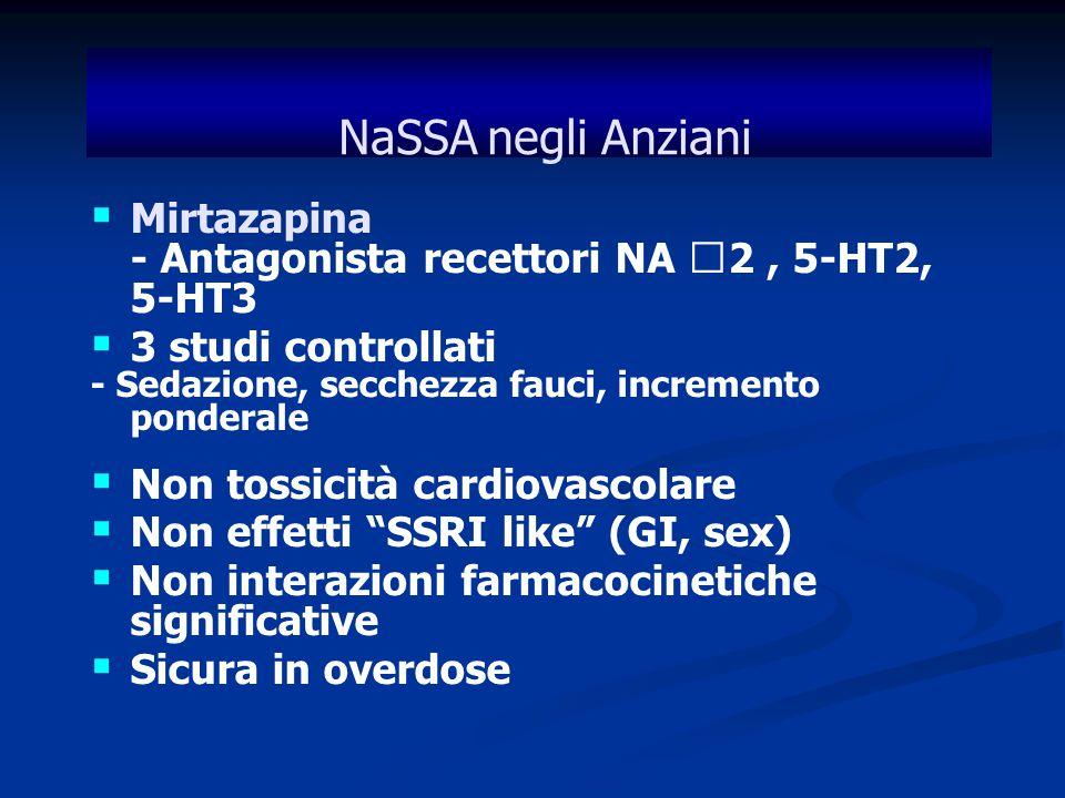 6060 NaSSA negli Anziani. Mirtazapina - Antagonista recettori NA 2 , 5-HT2, 5- HT3.