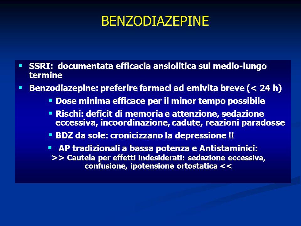 6161 BENZODIAZEPINE. SSRI: documentata efficacia ansiolitica sul medio-lungo termine. Benzodiazepine: preferire farmaci ad emivita breve (< 24 h)