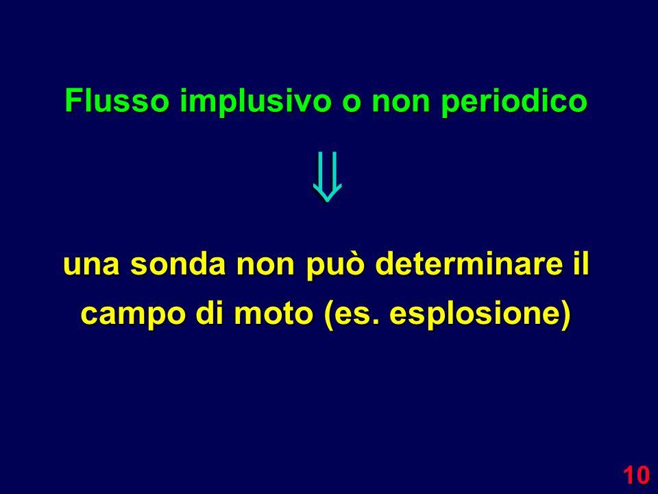 una sonda non può determinare il campo di moto (es. esplosione)