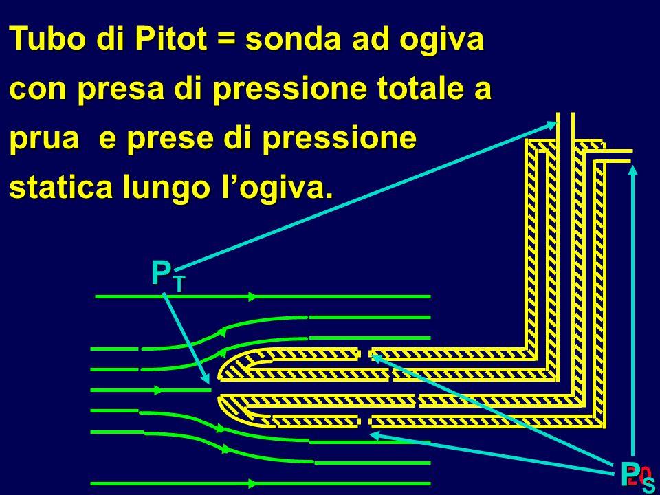 Tubo di Pitot = sonda ad ogiva con presa di pressione totale a prua e prese di pressione statica lungo l'ogiva.