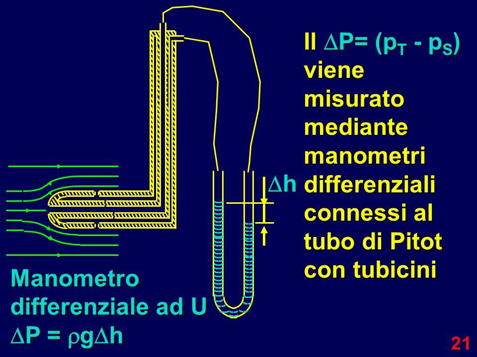 Manometro differenziale ad U P = gh