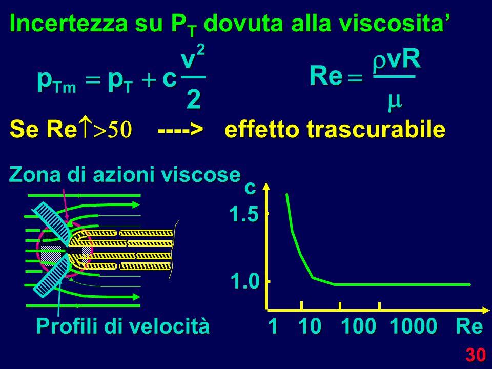 p   c v Re   vR  Incertezza su PT dovuta alla viscosita'