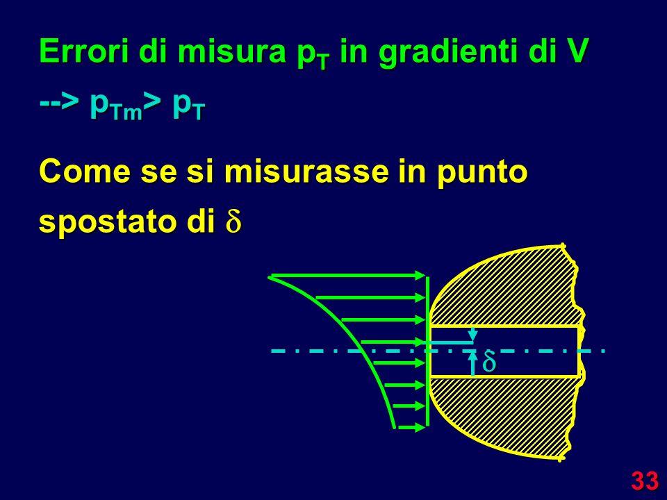 Errori di misura pT in gradienti di V --> pTm> pT