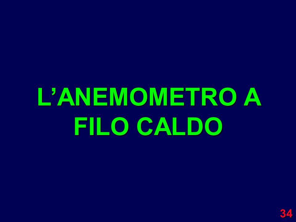 L'ANEMOMETRO A FILO CALDO