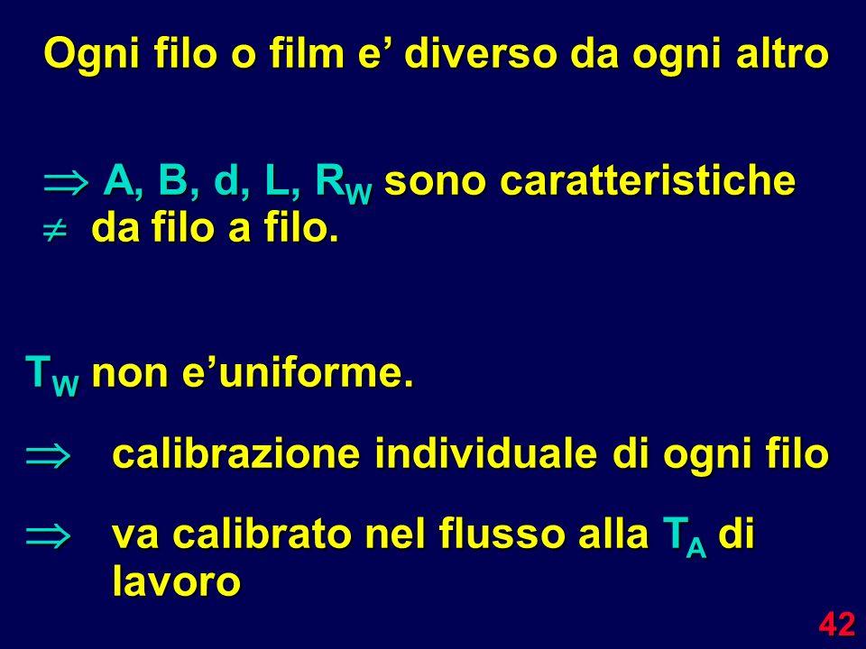 A, B, d, L, RW sono caratteristiche da filo a filo.