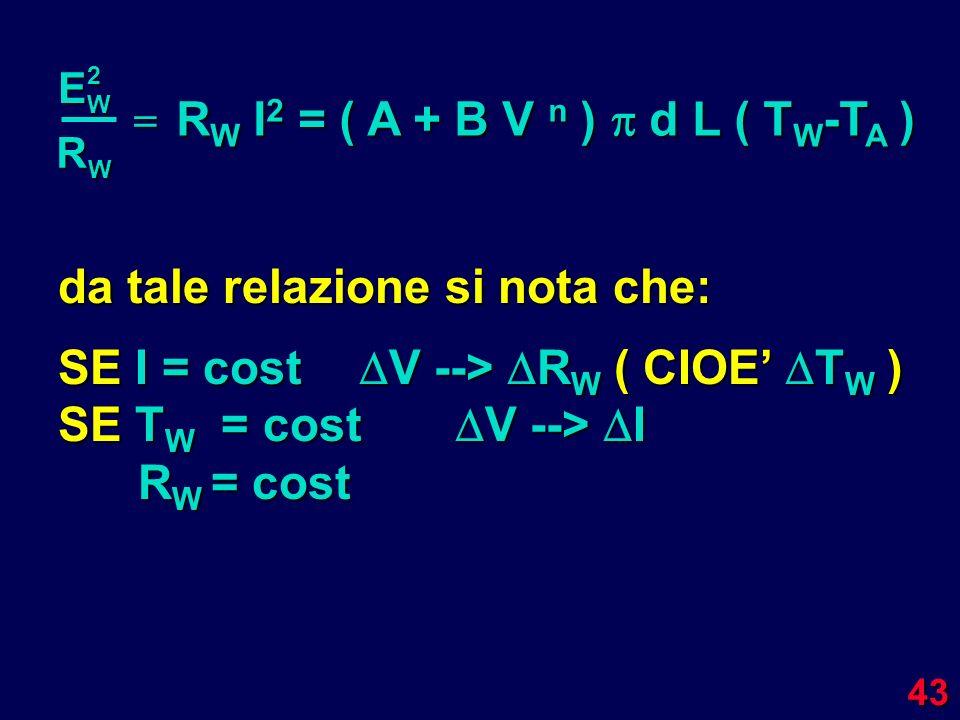 RW I2 = ( A + B V n )  d L ( TW-TA )