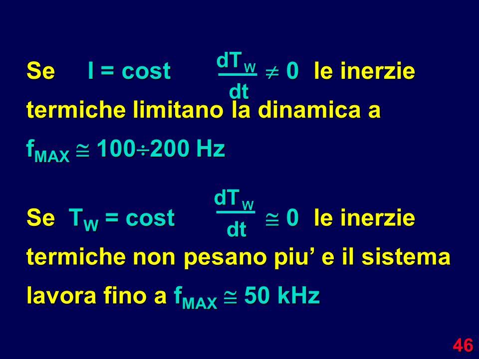 Se I = cost 0 le inerzie termiche limitano la dinamica a fMAX  100200 Hz