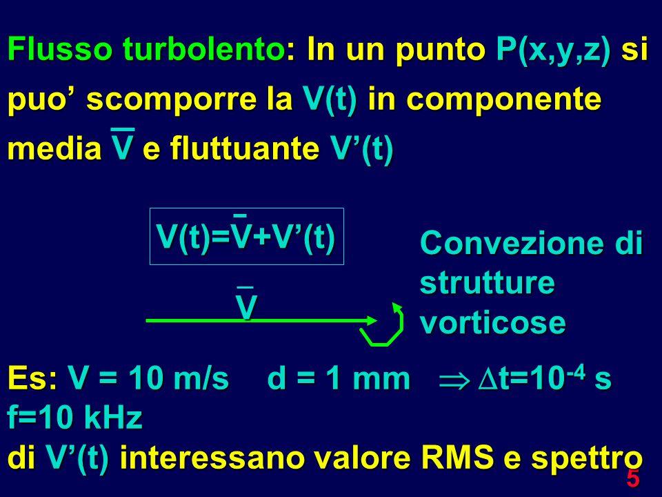 Flusso turbolento: In un punto P(x,y,z) si puo' scomporre la V(t) in componente media V e fluttuante V'(t)