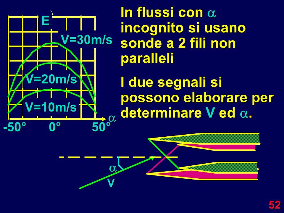 In flussi con  incognito si usano sonde a 2 fili non paralleli