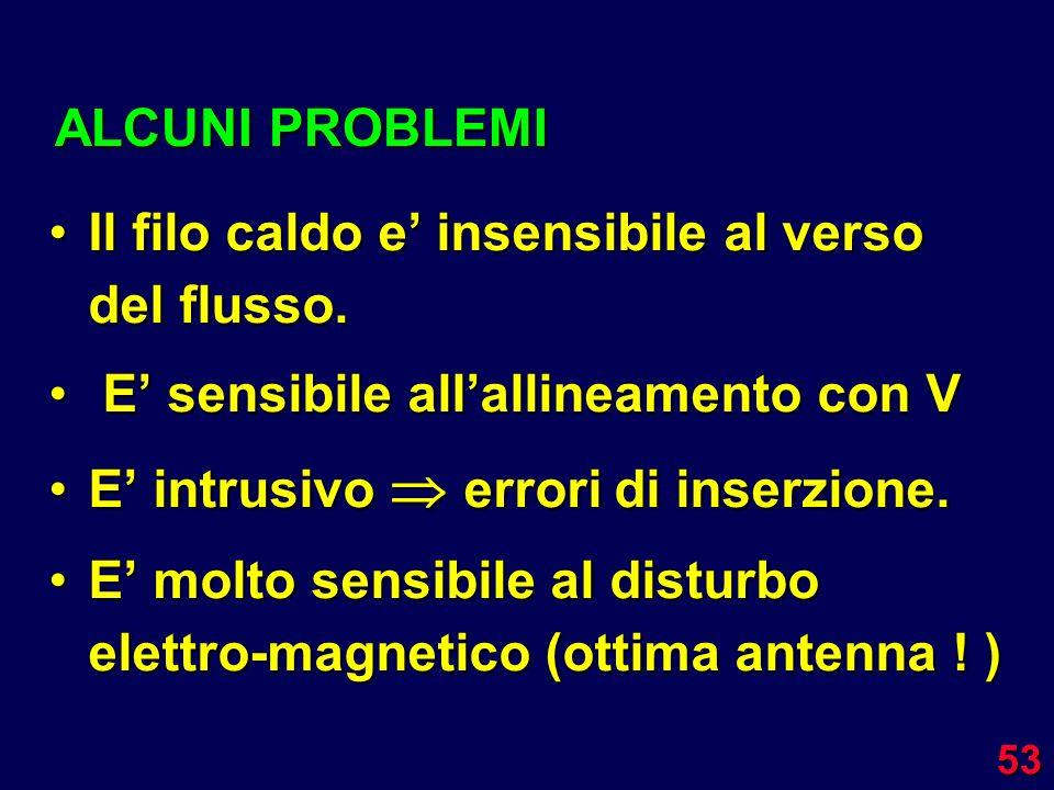 ALCUNI PROBLEMI Il filo caldo e' insensibile al verso del flusso. E' sensibile all'allineamento con V.
