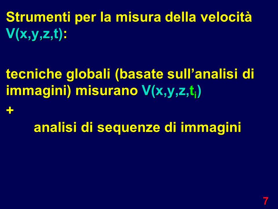 Strumenti per la misura della velocità V(x,y,z,t):