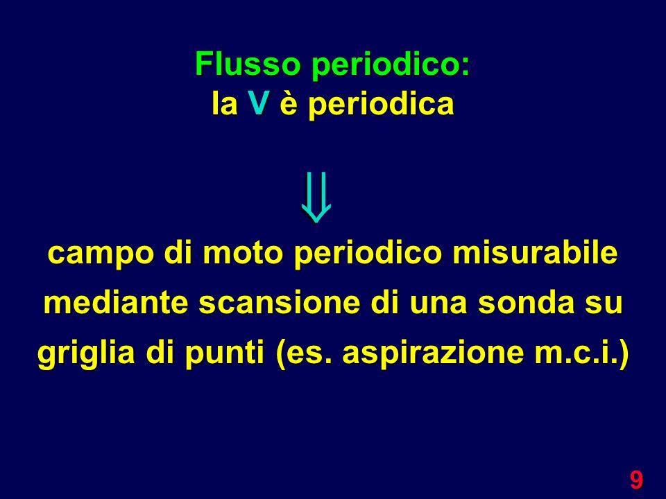  Flusso periodico: la V è periodica
