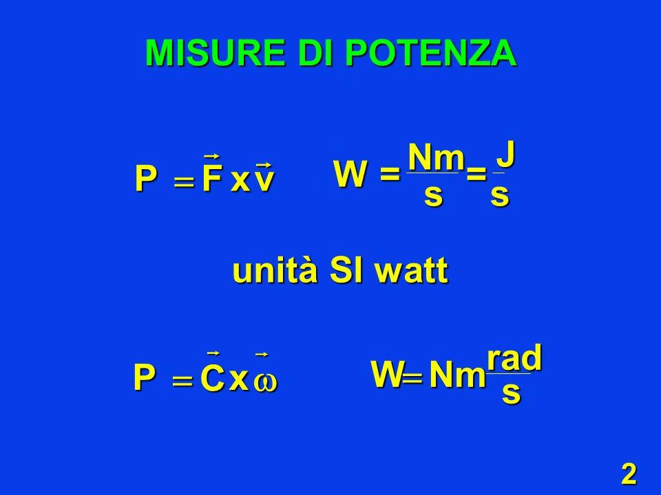 MISURE DI POTENZA P F   x v s J Nm W = unità SI watt P C  x  rad s