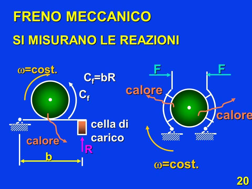 FRENO MECCANICO SI MISURANO LE REAZIONI F F calore calore =cost.