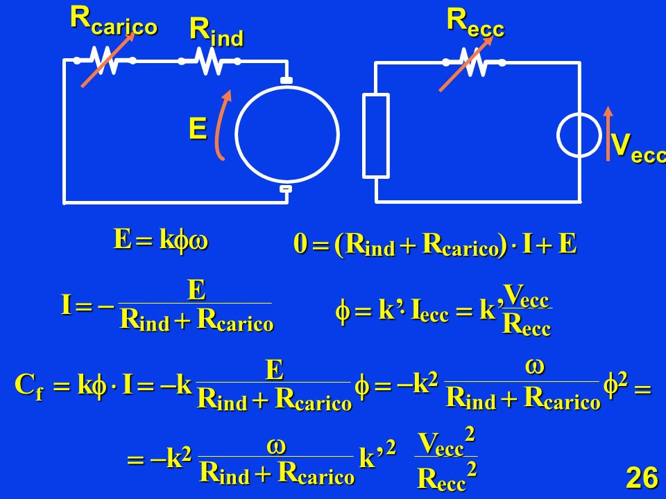 Rcarico Recc Rind E Vecc E k   R I E    ( ) I E R       k'